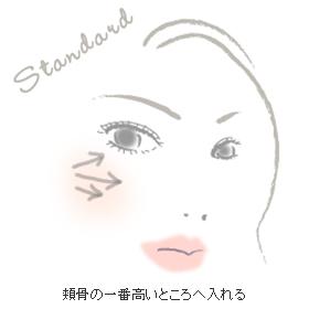 cheek_standard